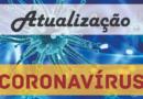 RS contabiliza 920.426 casos confirmados de coronavírus e 23.121 óbitos
