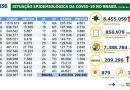 Brasil acumula 8,4 milhões e registra 61 mil novos casos de covid-19