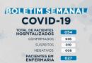 Santa Casa divulga Boletim Semanal Covid-19 de 08/01 à 14/01